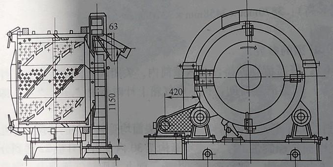 滚筒结构示意图